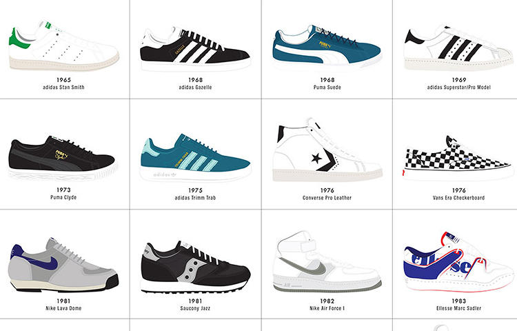 <p>It's remarkable that all of these shoes from the '60s, '70s, and '80s would be right at home on any foot today. Unlike clothing, which seems to run on a 20-ish year cycle, shoe designs have kept their cool across decades.</p>