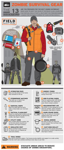 <p>Outdoor clothing and gear retailer REI made a zombie survival guide that seems to take a page out of the book <em>World War Z</em> in its realism. If the zombie apocalypse were upon us, these measures might actually be useful. Let's hope we never have to find out.</p>