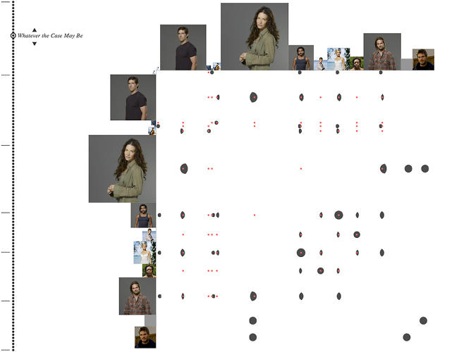 <p>And the hidden connections are visualized, too--the graphic representation of countless hours of work from <em>Lost</em> fans--noting secrets between the characters, conspiracy connections noted later in the series even, in a huge matrix.</p>