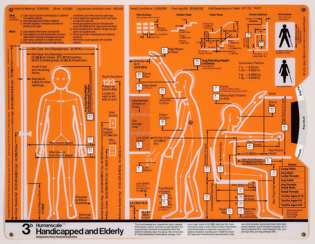 <p>A diagram from <em>Humanscale 1/2/3: A Portfolio of Information</em>, the definitive guide to the human body by Henry Dreyfuss Associates, is part of the CCA-curated exhibit <em>Imperfect Health</em>.</p>