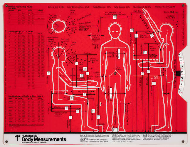 <p>A similar diagram from <em>Humanscale</em>--this one charting adults--accompanies, along with footstools so that visitors can see how they measure up.</p>