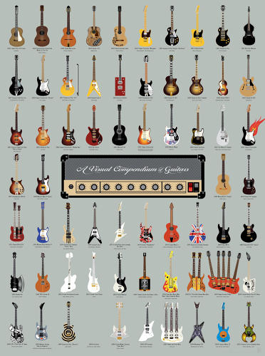 <p>Here are 64 remarkable guitars made since 1912. Each has been dutifully illustrated with the smallest details intact.</p>