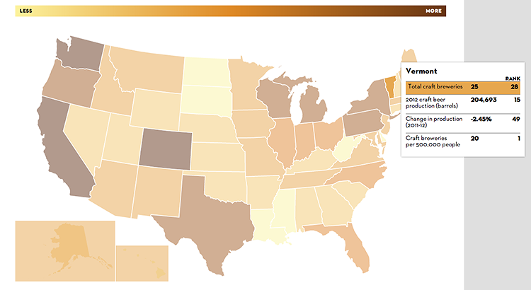 <p>As for breweries per capita, that's a win that belongs to Vermont.</p>
