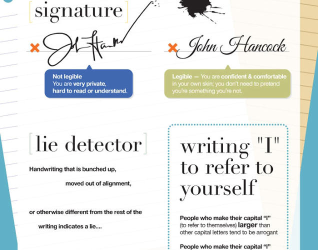 <p>What does your signature say about you?</p>
