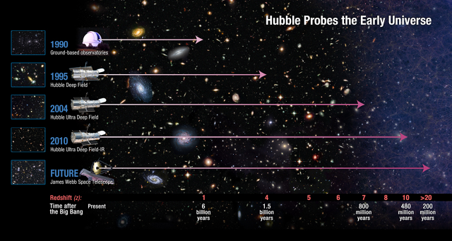 [Image: 3056720-inline-i-1-hubble-probes.png]