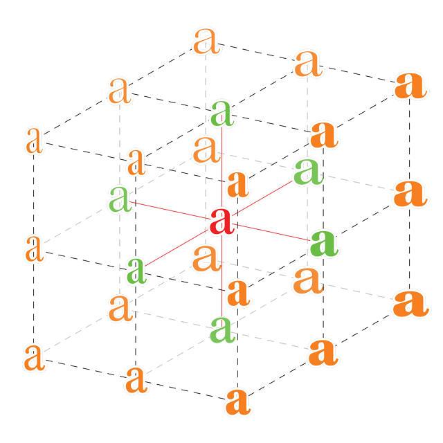 adobe pdf change font type