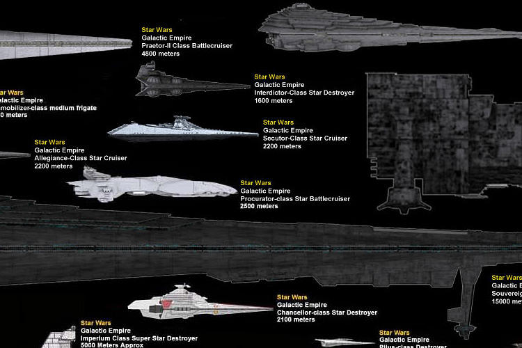 <p>Look up close, and you'll find fleets of different class cruisers, carriers, and ships...</p>