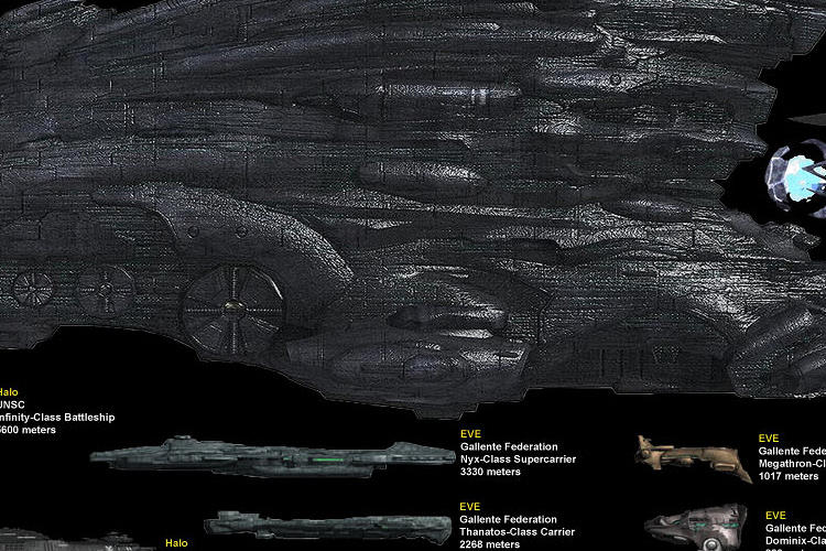 <p>The ships are accompanied by a text box including sci-fi series title, name and classification of ship, and length in meters.</p>  <p>Pictured here: EVE, Gallente Federation, Erebus-Class Titan, 14764 meters</p>