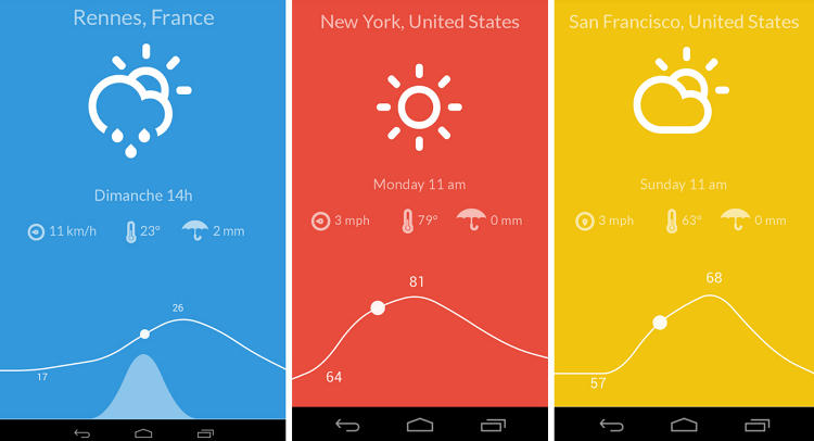 <p>With fall in the air, you need a weather app just as refreshing--and visually pleasing--as the great outdoors. No bells and whistles--just the essentials, such as the current temperature and the forecast.</p>
