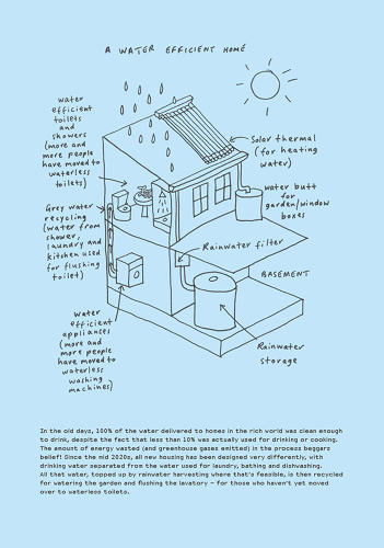 "<p>Porritt's hand-doodled water-efficient home. Porritt tells Co.Design, ""When designing Alex's house, we decided against ultra out-there, space-age, sci-fi novelties. Instead, we made it not so different from the houses that we live in today, except that it has the absolute lowest possible impact on the environment.""</p>"
