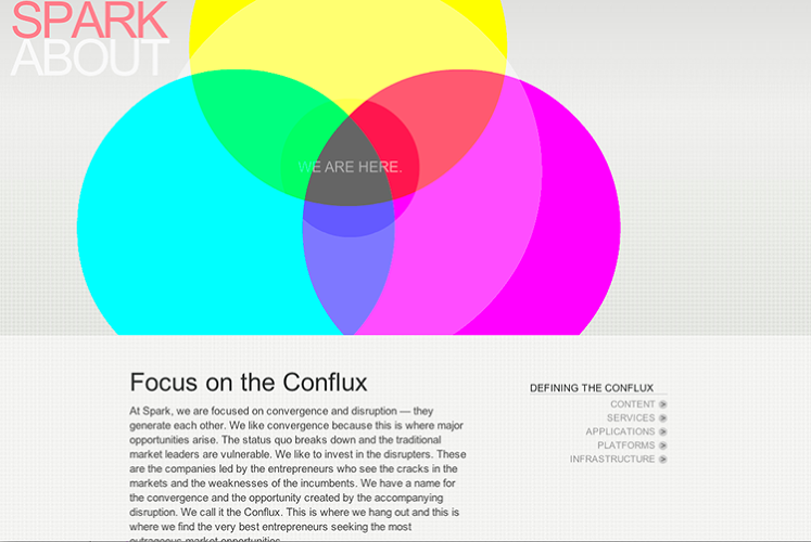 <p>Like many VC firms, Spark Capital has been iterating their website to become more design-minded. Take this, version 1 of their About page. There's a Venn diagram--that's designy, right? Truth be told, it's more of a design cliché in this case.</p>