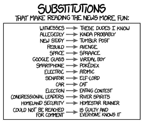 <p>A <a href=&quot;https://chrome.google.com/webstore/detail/xkcd-substitutions/jkgogmboalmaijfgfhfepckdgjeopfhk?hl=en&amp;gl=001&quot; target=&quot;_blank&quot;>Chrome extension</a> inspired by Friday's xkcd comic substitutes phrases in news articles, such as &quot;allegedly,&quot; with more entertaining language, such as &quot;kinda probably.&quot; If you hover your mouse over the comic, you'll find an Easter egg within the cartoon: Inside Elon Musk's New Atomic Cat.</p>