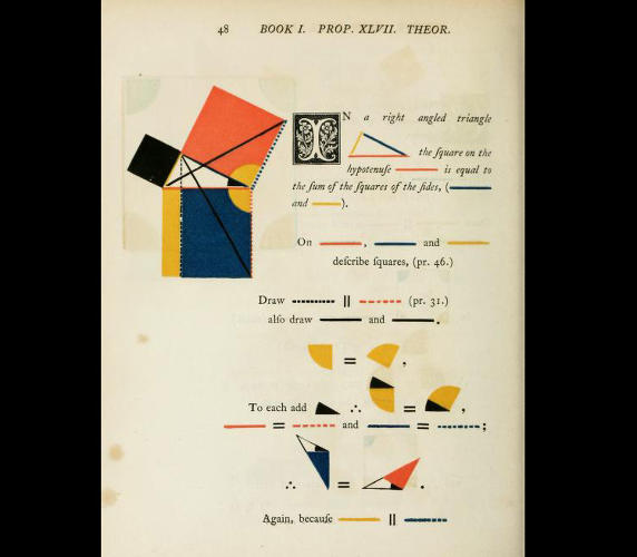<p>Like a mathematical Piet Mondrian, Byrne used vivid colors, crisp geometry and clear lines to create a geometry book that was beautiful to look at even if you didn't care about the math inside.</p>