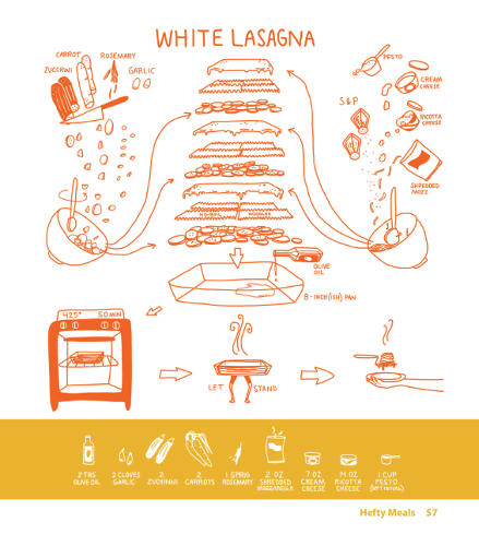 <p>Why are cookbooks filled with so much text? So wondered designer/illustrator Katie Shelly, who decided to deconstruct her favorite recipes into a meticulously illustrated pattern of its base ingredents and the processes by which they would be prepared. Check out more of her recipes <a href=&quot;http://www.fastcodesign.com/1672456/an-ingenious-cookbook-uses-infographics-instead-of-words&quot; target=&quot;_self&quot;>here</a>.</p>