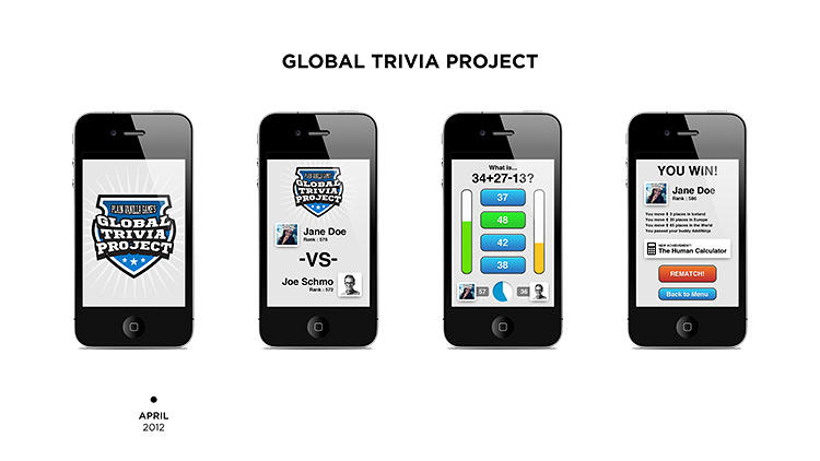 <p>The earliest prototype of QuizUp, then known as &quot;Global Trivia Project.&quot;</p>