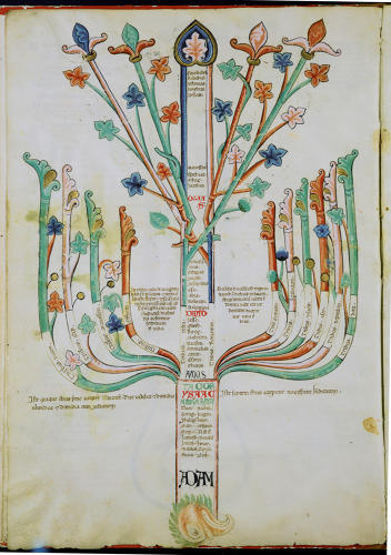 <p>Anonymous <br /> Tree of Virtues<br /> From Conrad of Hirsau,<br /> Specilun Virginim<br /> circa 13th Century<br /> International Center for Joachimist Studies</p>