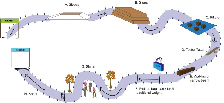 <p>The exoskeleton race course.</p>