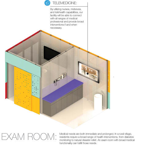 <p>Inside are two small exam rooms, a kitchen, bathroom and storage area, and one big treatment room.</p>