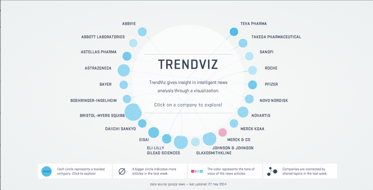 <p>TrendViz aims to simplify the process of synthesizing information online into meaningful insights, patterns, and trends.</p>