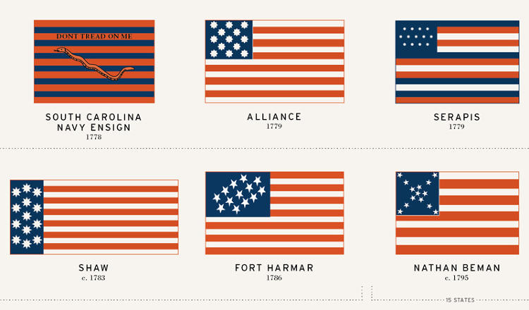<p>Here, some flag variations when there were 13 states.</p>