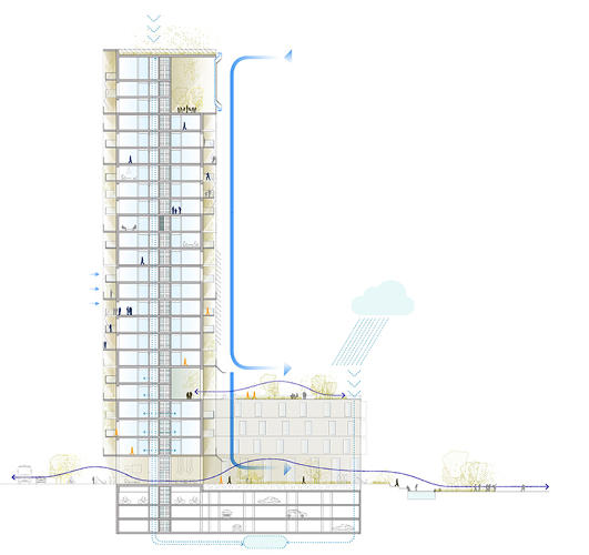 Help Getting An Apartment: An Apartment Tower Designed To Help Residents Make Friends