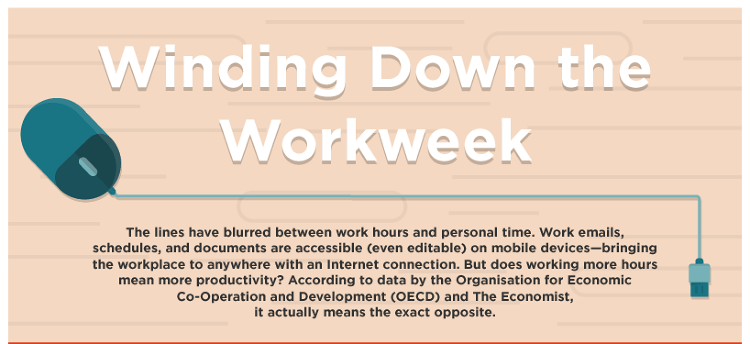 <p><em>Winding Down The Workweek</em> is compiled from data by the Organization for Economic Cooperation and Development (OECD) and <em>The Economist</em>, by PGi.</p>