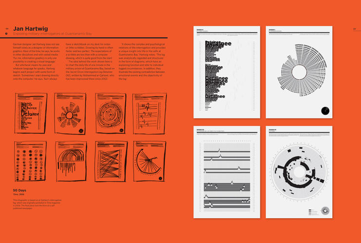 "<p>An infographic designed to chart the daily life of one inmate in the military prison at Guantanamo Bay. ""I don't think there are rules for designing infographics,"" Heller, cochair of the MFA Design Department at the School of Visual Art, says.</p>"