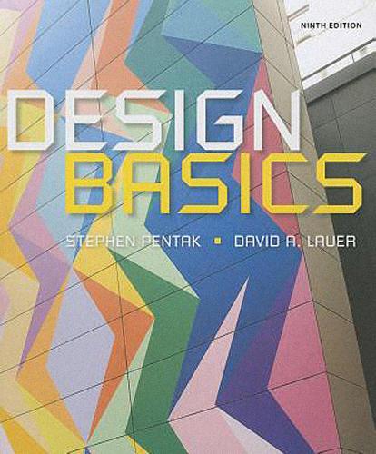 Essay about designer clothes