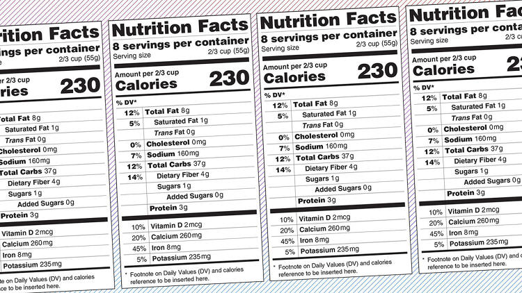 <p><a href=&quot;http://www.fastcodesign.com/3041823/evidence/are-we-designing-nutrition-labels-all-wrong&quot; target=&quot;_self&quot;>Nutrition Labels Are Making Us Fat</a><br /> The <a href=&quot;http://www.fastcodesign.com/3041823/evidence/are-we-designing-nutrition-labels-all-wrong&quot; target=&quot;_self&quot;>subtle ways packaging influences our behavior extends to nutrition labels.</a> And, as a pair of psychologists at McGill University in Montreal say, we're doing it all wrong. In a study, participants made the least nutritious food choices when they consulted the standard U.S. food package label compared with alternative label designs. The researchers suggest a new label called NuVal, which offers a simple 1-to-100 nutrition score.</p>