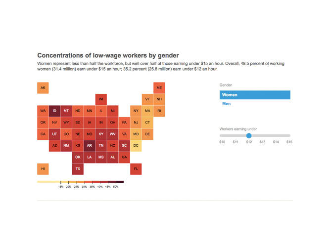 <p>And the darker states here have larger concentrations of low-wage women workers.</p>