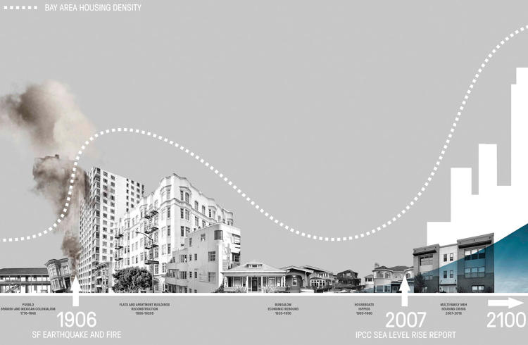 <p>In the South Bay, where sprawling suburban homes are the norm, the new ring of development would be 100 times denser than a typical neighborhood.</p>