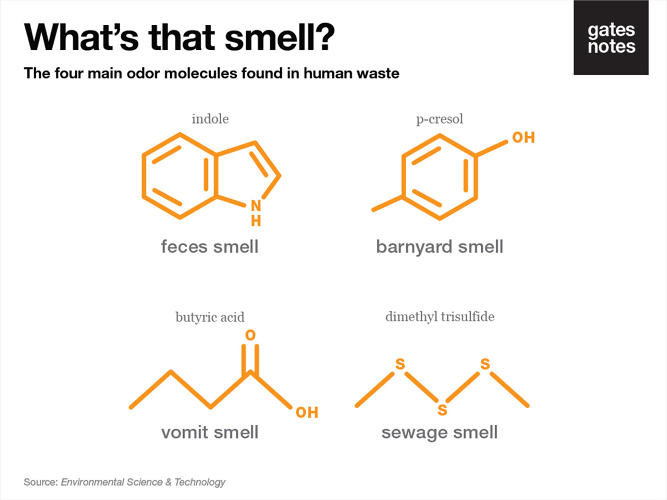 <p>It's these four compounds.</p>