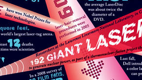 Fifty Years of Lasers, by the Numbers