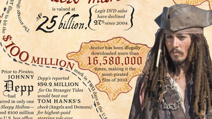 Numerology: The Price Of Piracy